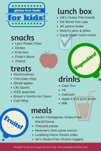 Gluten-Free Foods for Kids!