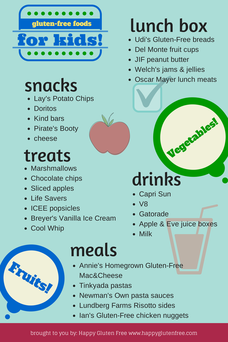 Gluten Free Food List For Toddlers